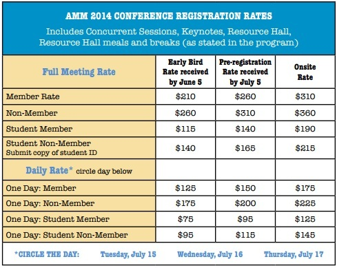 Association of Midwest Museums (AMM)  Conference Registration